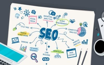 Why Do I Need SEO for My Website?