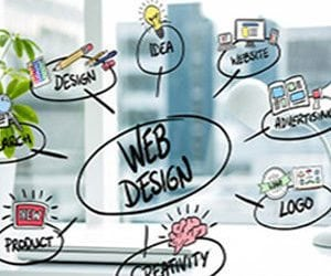 Benefits of a Responsive Website