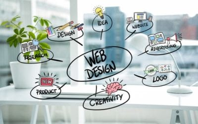 Click4Corp – Leader in Website Design and Hosting – Continues To Expand Business